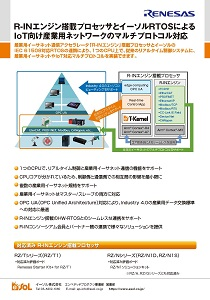 16_Ethernet_for_Industry