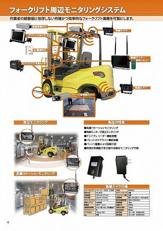 SD-General-Ca-Forklift_1