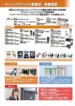 SD-General-Ca-Overview